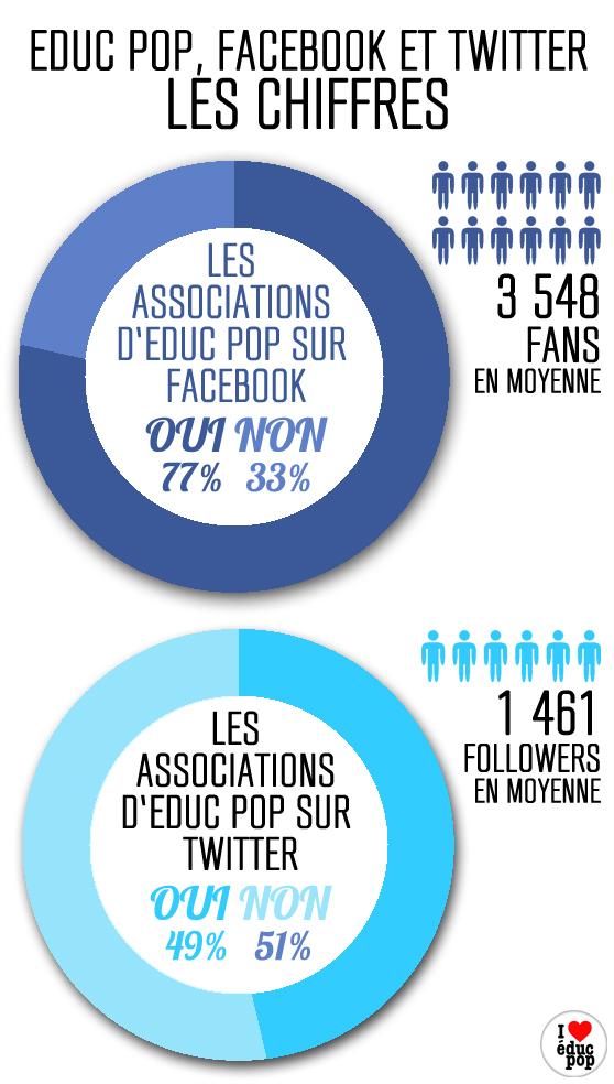 infographie educ pop 1